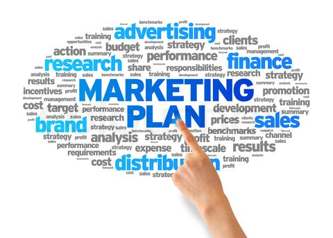 marketing plan word cloud