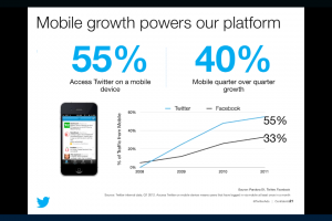 twitter growth on mobile