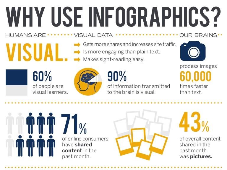Infographic San Antonio