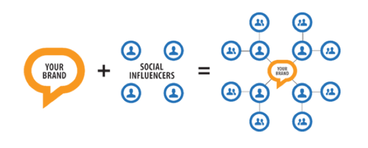 digital marketing san antonio